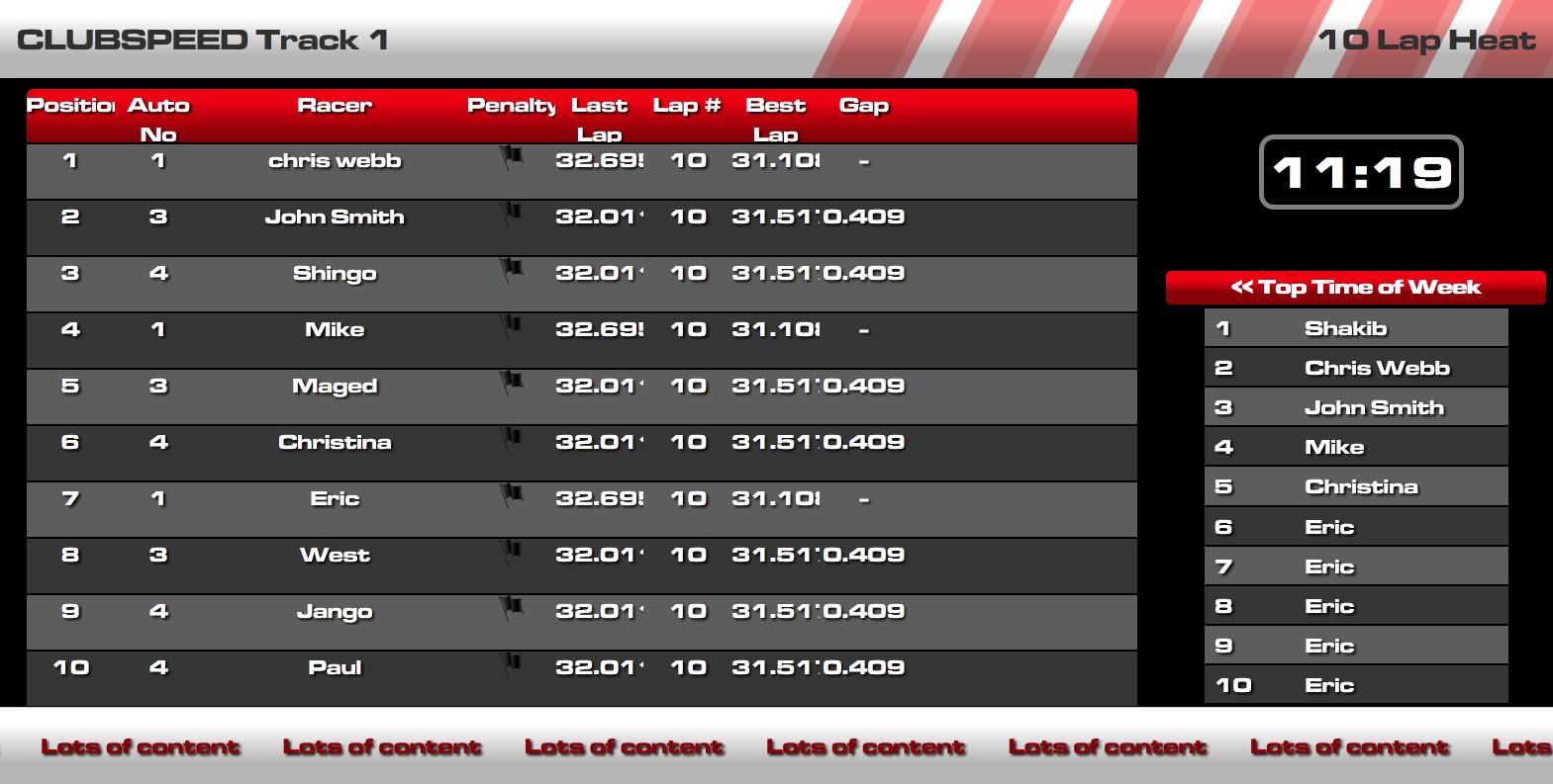 Live Scoreboards Formula Fast Indoor Go Karting Milton Keynes Scoreboard Circuit Proskill Points